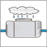 雨水(井戸水)、排液貯水槽
