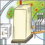 電気温水機(エコキュート)